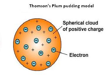 plum-pudding-model1